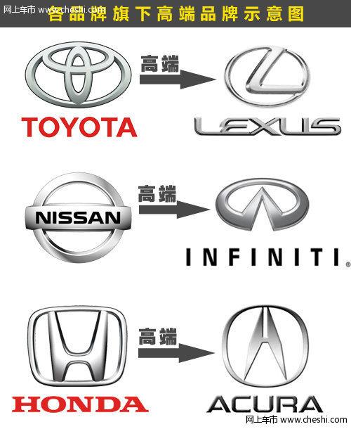 这和当时日本车在美国人心目中的廉价车很有关系