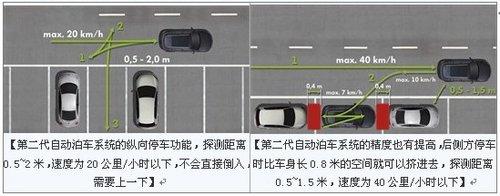 大众汽车电路图图形符号