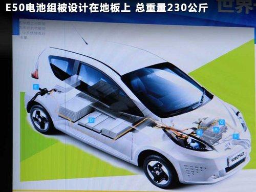 续航180公里 荣威E50电动预售20-24万元