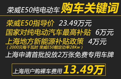 荣威E50纯电小车售23.49万 8元/100公里