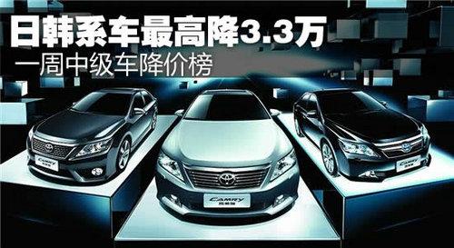 日韩系车最高降3.3万 一周中级车降价榜