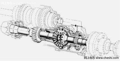 素描汽车结构简图步骤