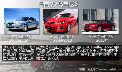 新天籁领衔 2013年热门换代中级车推荐