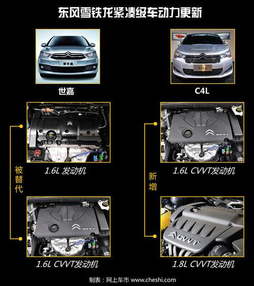 世嘉将更换新发动机 预计上海车展发布