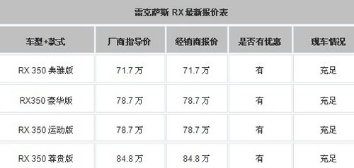 雷克萨斯RX350享0利息0月供 8.8折优惠