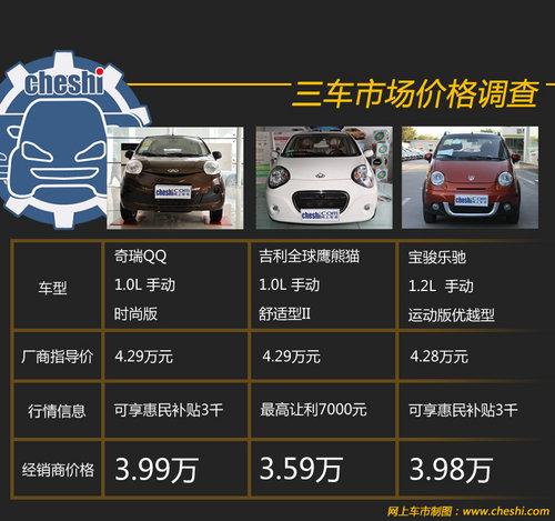 新QQ/熊猫/宝骏乐驰 4.29万小车该选谁
