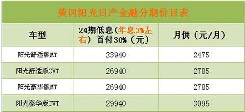东风日产全车系任意车型的新车车主;   2、需在专营店内投保高清图片
