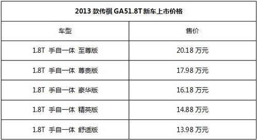 售13.98万-20.18万  传祺GA5 1.8T新动上市