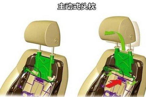 为颈椎上保险  海马S7配备主动式头枕