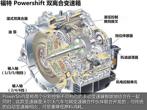 谁更可靠?6挡dct变速器与7速dsg变速箱
