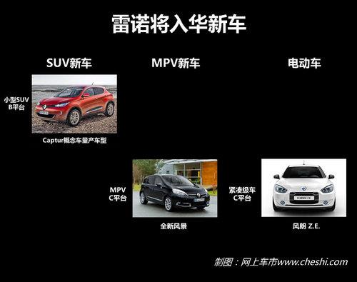未来将发展电动车 雷诺未来多款车入华