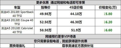 长沙奥迪A5最高直降66000元现量销售