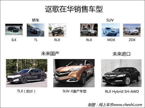 讴歌明年将推两款新车 排量将全面降低