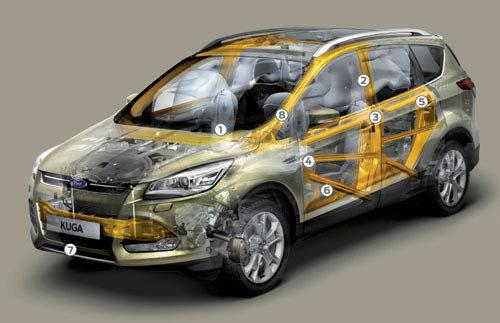 傲视同级 翼虎荣获C-NCAP五星安全评价