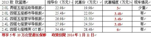进口三菱SUV最高优惠6万 多重好礼送不停
