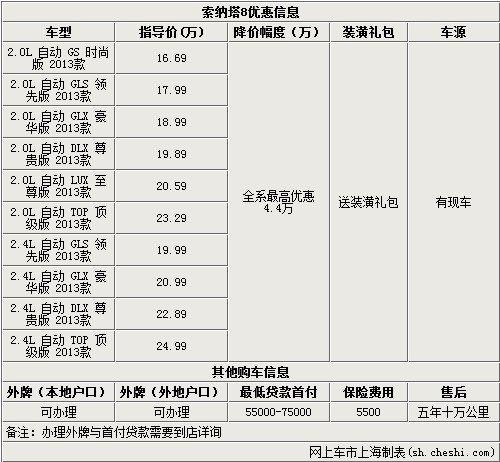 现代索纳塔8全系最高优惠4万元另有现车