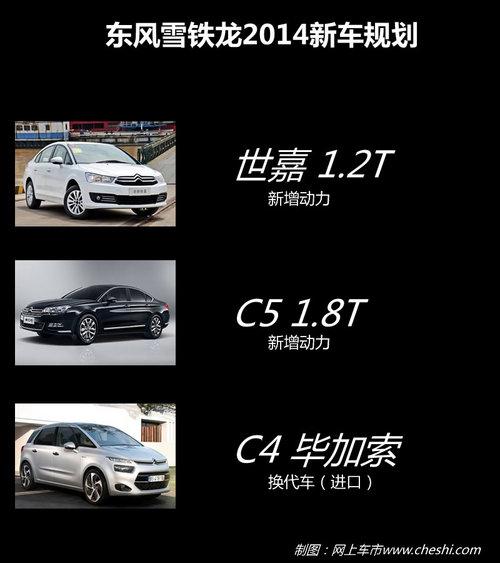 新车布局硬碰硬 法系新车争夺德日系市场