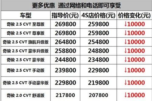 贵州铜仁东风日产奇骏底价促销限量抢购