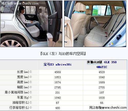 奔驰glk 300对比宝马x3 空间 网上车市高清图片