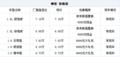 郑州日产帅客购车送DVD导航 店内部分现车