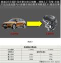 奥迪Q3国产将推两驱版 并搭载1.8T发动机(图)