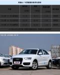 奥迪Q3现车销售 全系现金优惠1万元(图)