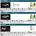 广汽传祺GS5安全性介绍