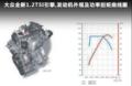 新速腾1.2T发动机 启停技术 多图亮点解析