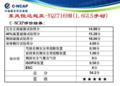 李敏镐代言 起亚K3S 1.6L安全性