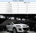 国产马自达CX-7配置曝光 售19.98万元起