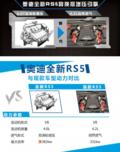 动力表现出色 奥迪新RS5将换搭增压引擎 动力大幅提升