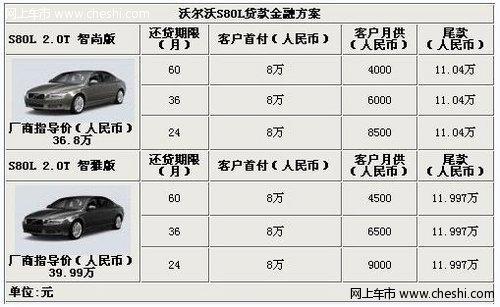尔沃s80贷款购车方案指南高清图片