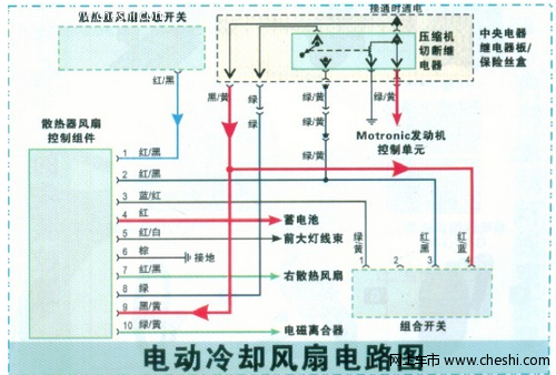 关于桑塔纳2000控制风扇的电路图
