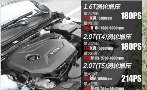 北京沃尔沃v40 小排量大动力 高清图片
