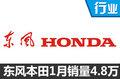 东风本田1月销售近4.8万 旗舰SUV将上市