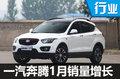 一汽奔腾1月销量增11%  全新SUV将上市
