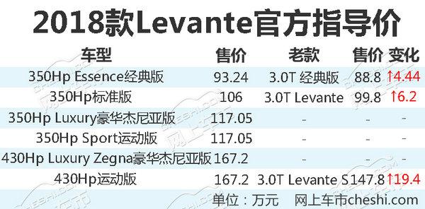 玛莎拉蒂三款新车上市 起售价最高涨8.88万元-图2