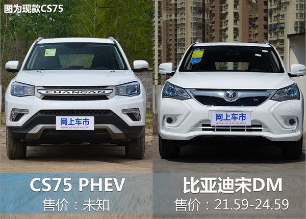 长安CS75插电混动版车型将投产 油耗仅1.9L-图2