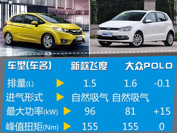 本田新款飞度正式上市 售7.38-11.28万元-图5