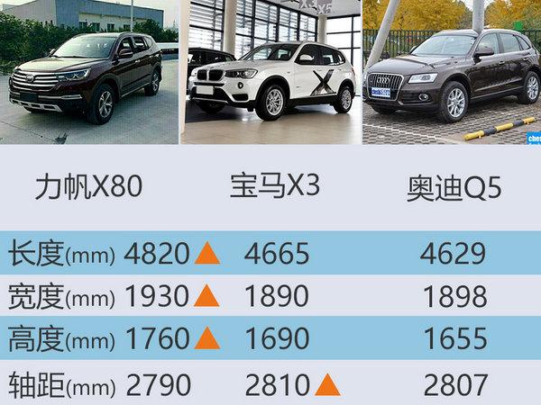 力帆大SUV疑似售价曝光 8.68-13.98万元-图4