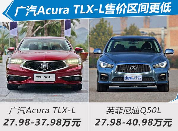 不仅是销量增长 广汽Acura如何在华更进一步-图1