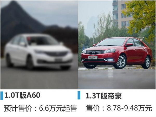 东风风神A60换搭小排量发动机 售价下降-图5