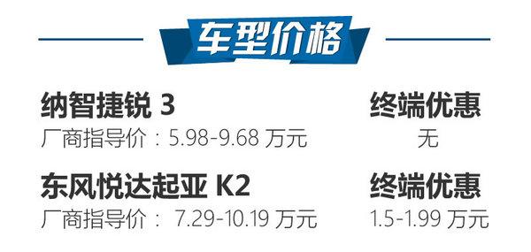 宝岛鲜肉韩国欧巴 纳智捷锐3对比起亚K2-图2
