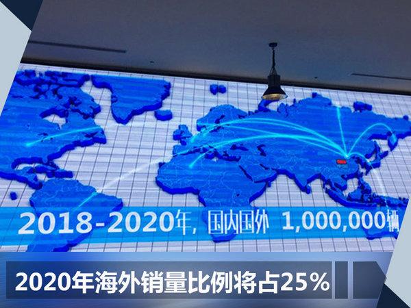 北汽新能源1月9日发布全球业绩 蝉联销量冠军-图4