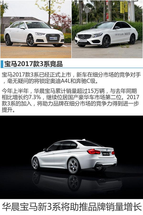 华晨宝马新3系正式上市 售价28.8万元起-图5