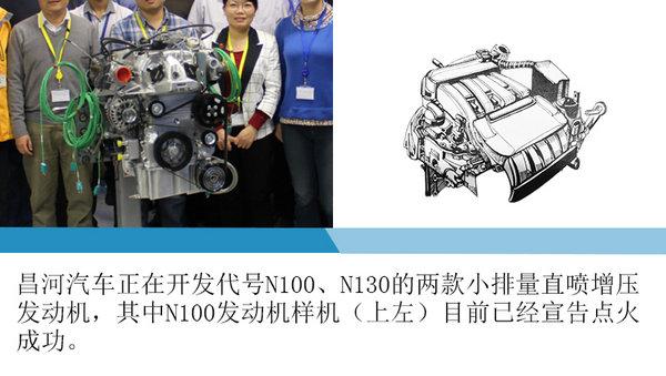 昌河将投产2款小排量T引擎 搭载多款新车-图1