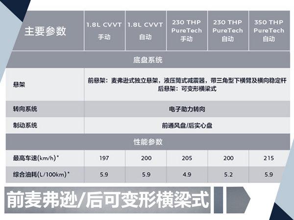 东风标致新408配置曝光 三种动力共6款车型-图9