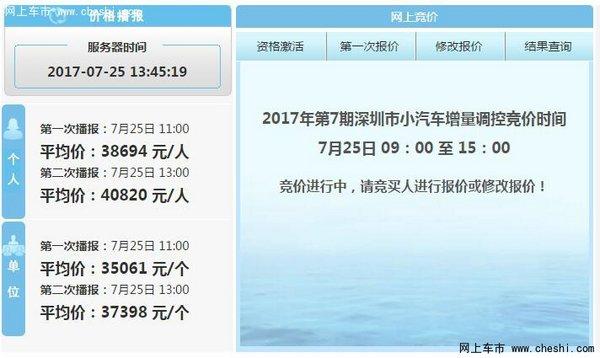 2017深圳7月竞价个人最低成交价4.6万-图1