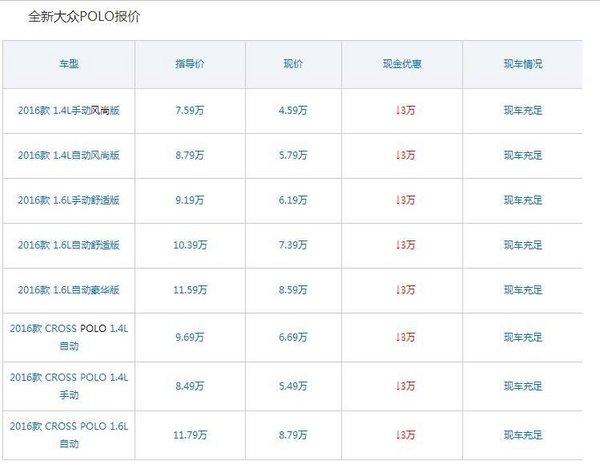 大众POLO最新报价 大众POLO小钢炮促销-图1