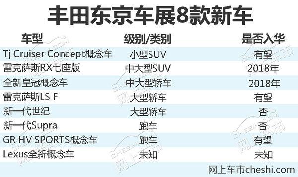 丰田8款新车10月27日集中首发 大小SUV全都有-图2